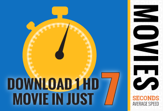 Download 1 HD Movie in Just 7 Seconds (Average Speed)